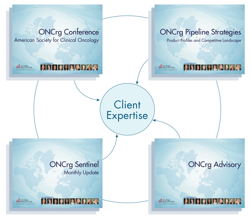 ONCrg - Oncology Resources - Client Experise