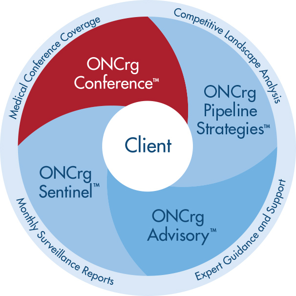 ONCrg Conference Reports