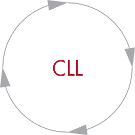 CLL Oncology Resources