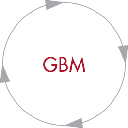 GBM Oncology Resources
