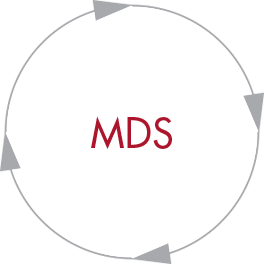 MDS Oncology Resources