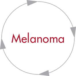 Melanoma Oncology Resources