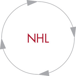 NHL Oncology Resources
