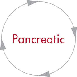 Pancreatic Oncology Resources